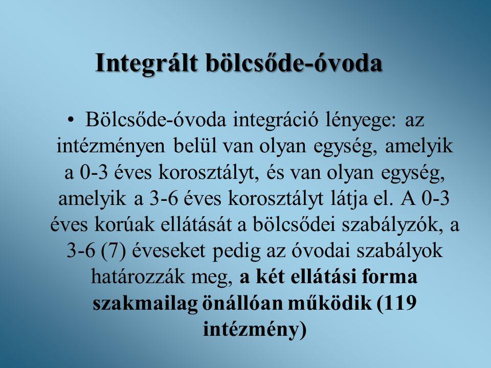 Integrált bölcsőde-óvoda •Bölcsőde-óvoda integráció lényege: az intézményen belül van olyan egység, amelyik a 0-3 éves korosztályt, és van olyan egysé