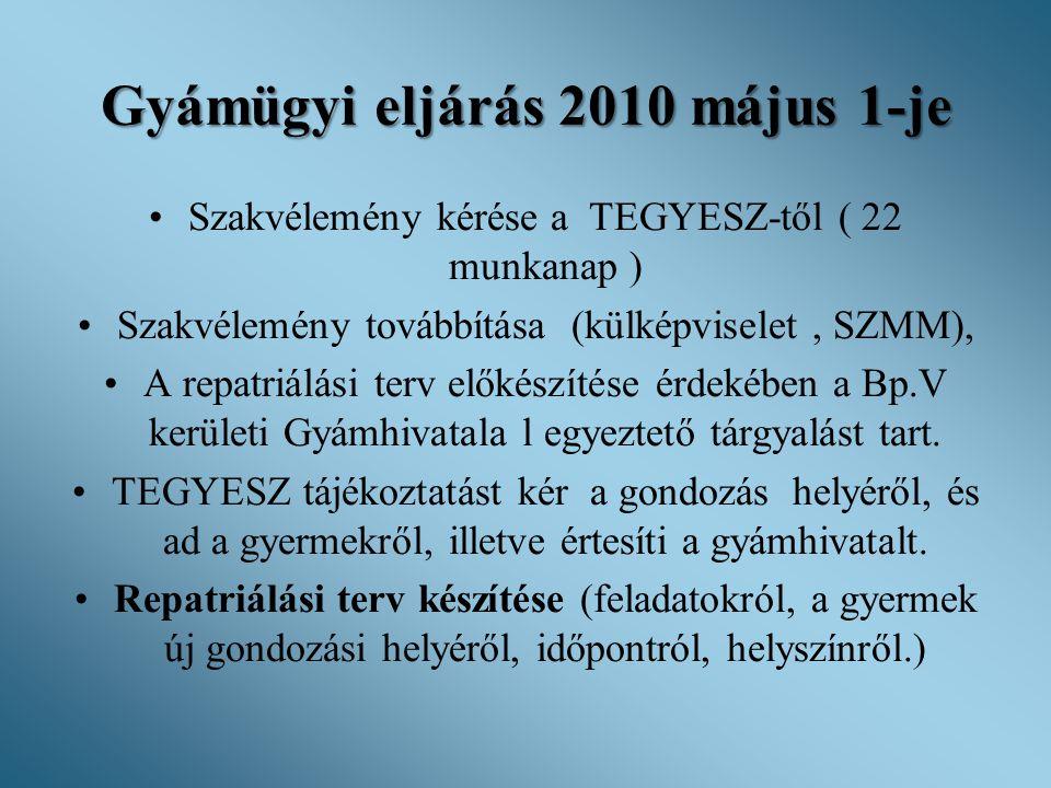 Gyámügyi eljárás 2010 május 1-je •Szakvélemény kérése a TEGYESZ-től ( 22 munkanap ) •Szakvélemény továbbítása (külképviselet, SZMM), •A repatriálási t