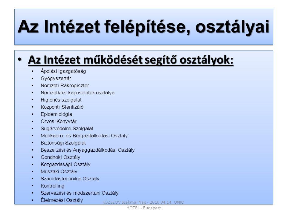 Az Intézet felépítése, osztályai • Az Intézet működését segítő osztályok: •Ápolási Igazgatóság •Gyógyszertár •Nemzeti Rákregiszter •Nemzetközi kapcsol
