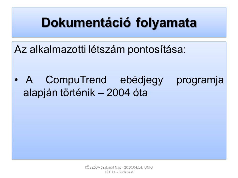 Dokumentáció folyamata Az alkalmazotti létszám pontosítása: • A CompuTrend ebédjegy programja alapján történik – 2004 óta Az alkalmazotti létszám pont