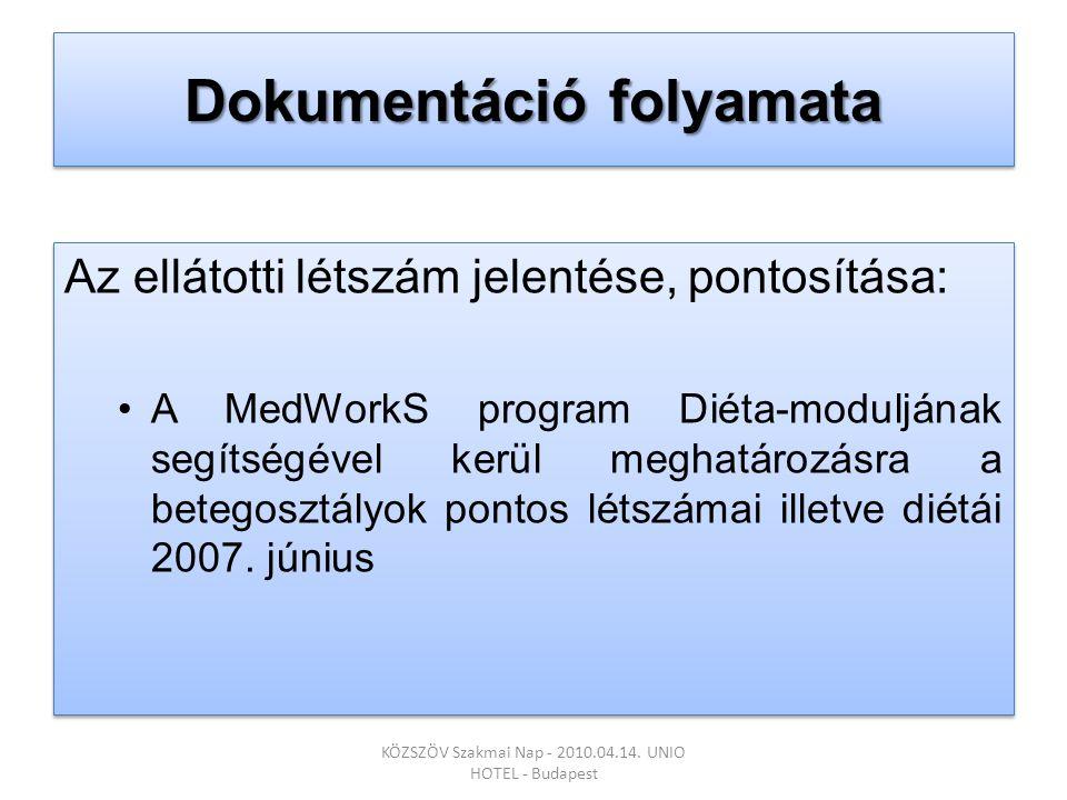 Dokumentáció folyamata Az ellátotti létszám jelentése, pontosítása: •A MedWorkS program Diéta-moduljának segítségével kerül meghatározásra a betegosztályok pontos létszámai illetve diétái 2007.