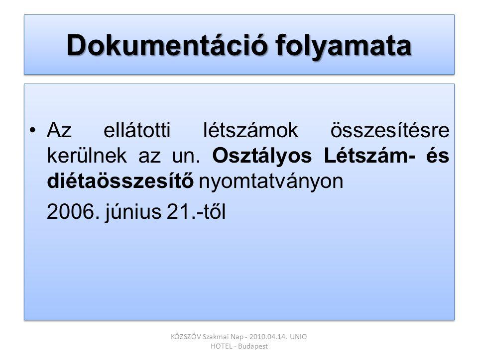 Dokumentáció folyamata •Az ellátotti létszámok összesítésre kerülnek az un. Osztályos Létszám- és diétaösszesítő nyomtatványon 2006. június 21.-től •A