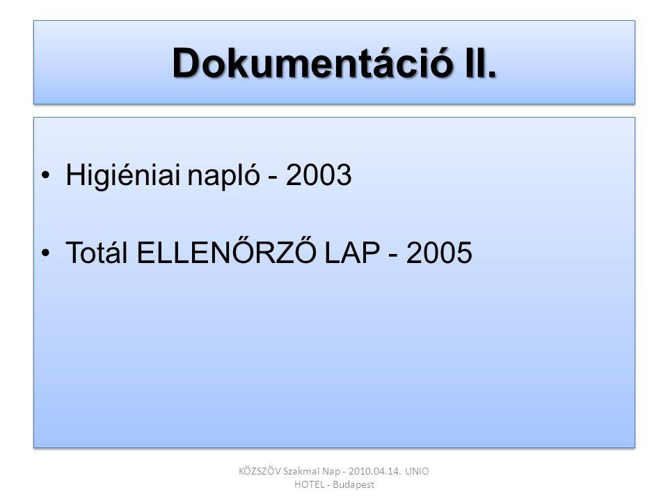 Dokumentáció II. •Higiéniai napló - 2003 •Totál ELLENŐRZŐ LAP - 2005 •Higiéniai napló - 2003 •Totál ELLENŐRZŐ LAP - 2005 KÖZSZÖV Szakmai Nap - 2010.04