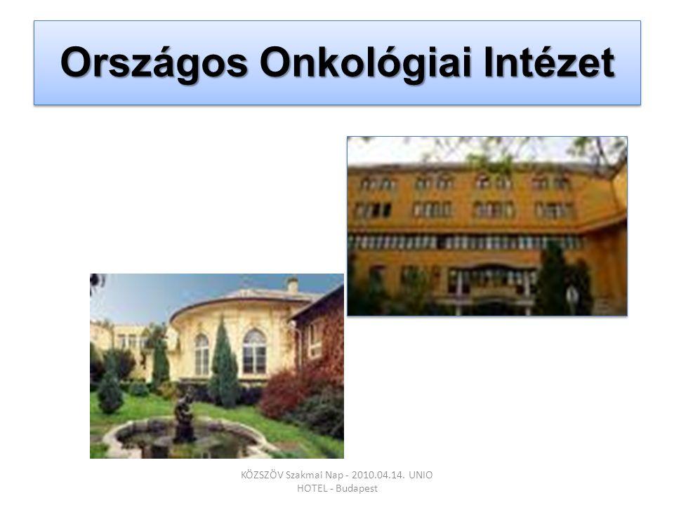Betegélelmezés 2004. KÖZSZÖV Szakmai Nap - 2010.04.14. UNIO HOTEL - Budapest