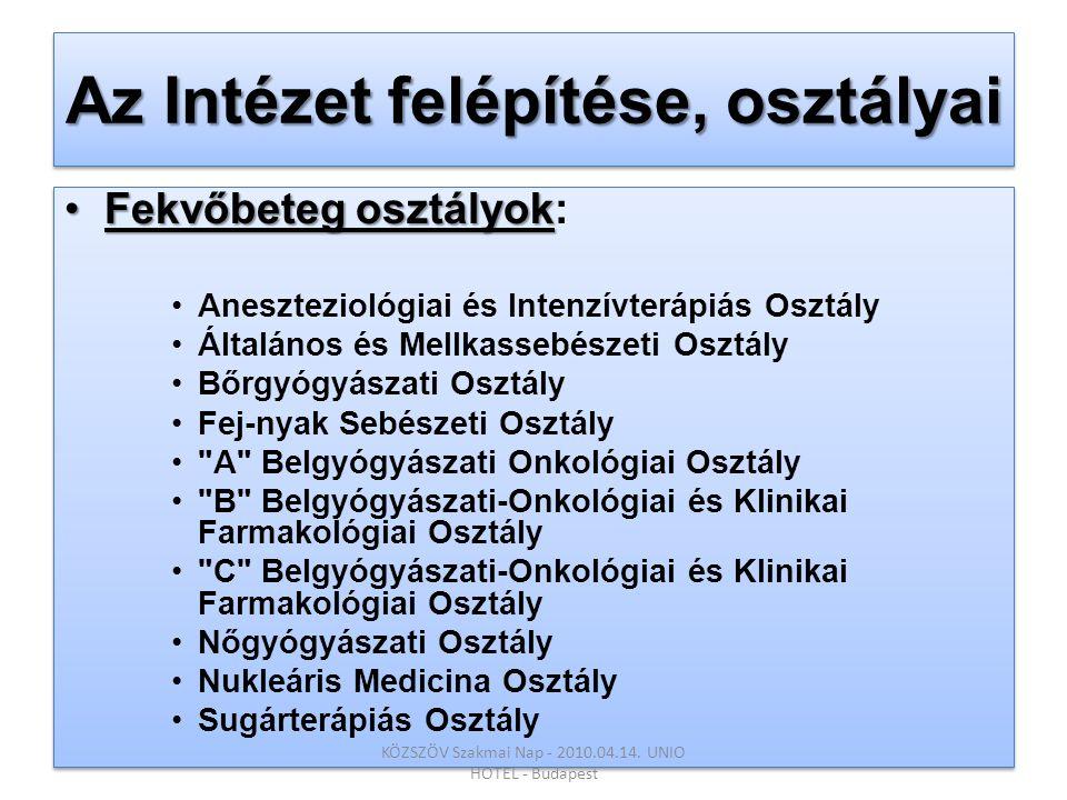 Az Intézet felépítése, osztályai •Fekvőbeteg osztályok •Fekvőbeteg osztályok: •Aneszteziológiai és Intenzívterápiás Osztály •Általános és Mellkassebészeti Osztály •Bőrgyógyászati Osztály •Fej-nyak Sebészeti Osztály • A Belgyógyászati Onkológiai Osztály • B Belgyógyászati-Onkológiai és Klinikai Farmakológiai Osztály • C Belgyógyászati-Onkológiai és Klinikai Farmakológiai Osztály •Nőgyógyászati Osztály •Nukleáris Medicina Osztály •Sugárterápiás Osztály •Fekvőbeteg osztályok •Fekvőbeteg osztályok: •Aneszteziológiai és Intenzívterápiás Osztály •Általános és Mellkassebészeti Osztály •Bőrgyógyászati Osztály •Fej-nyak Sebészeti Osztály • A Belgyógyászati Onkológiai Osztály • B Belgyógyászati-Onkológiai és Klinikai Farmakológiai Osztály • C Belgyógyászati-Onkológiai és Klinikai Farmakológiai Osztály •Nőgyógyászati Osztály •Nukleáris Medicina Osztály •Sugárterápiás Osztály KÖZSZÖV Szakmai Nap - 2010.04.14.