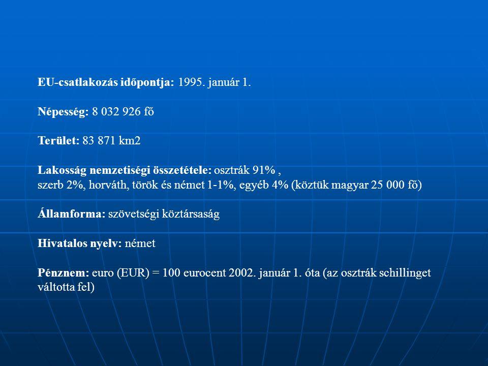 EU-csatlakozás időpontja: 1995. január 1. Népesség: 8 032 926 fő Terület: 83 871 km2 Lakosság nemzetiségi összetétele: osztrák 91%, szerb 2%, horváth,