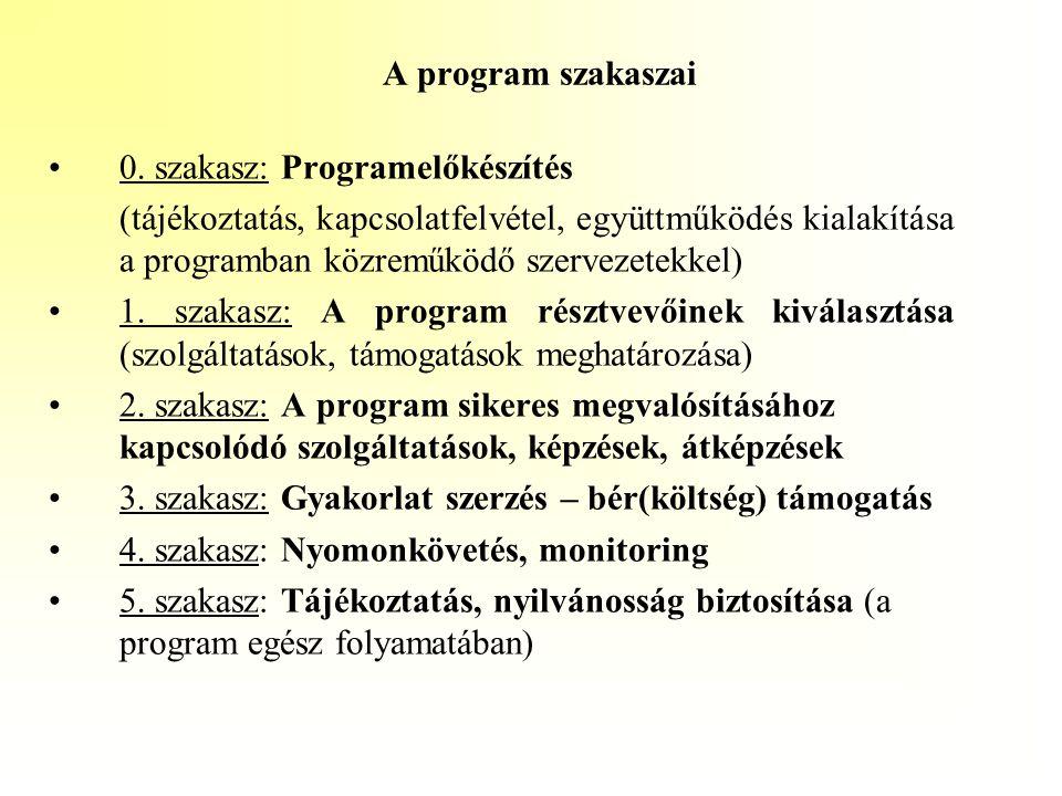 A program szakaszai •0. szakasz: Programelőkészítés (tájékoztatás, kapcsolatfelvétel, együttműködés kialakítása a programban közreműködő szervezetekke