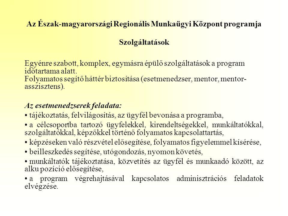 Az Észak-magyarországi Regionális Munkaügyi Központ programja Szolgáltatások Egyénre szabott, komplex, egymásra épülő szolgáltatások a program időtart
