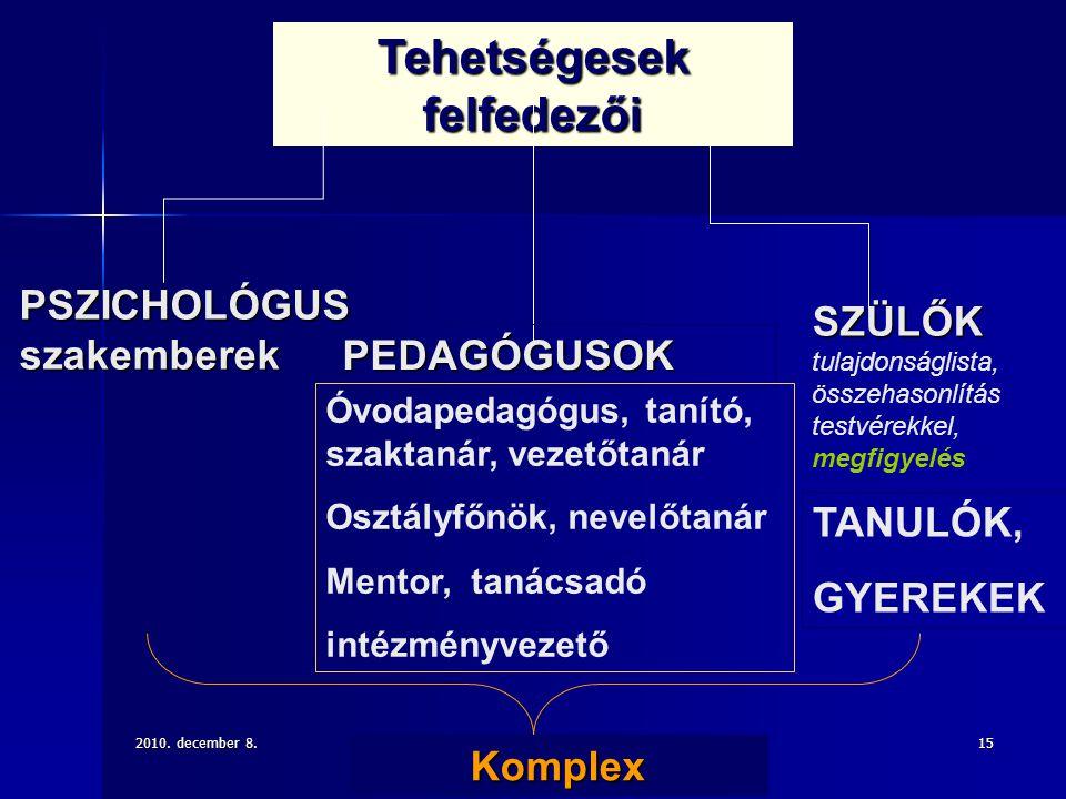 2010. december 8.Heimann Ilona. heimann.ilona@ppk.elte.hu15 Tehetségesek felfedezői TANULÓK, GYEREKEK SZÜLŐK SZÜLŐK tulajdonságlista, összehasonlítás