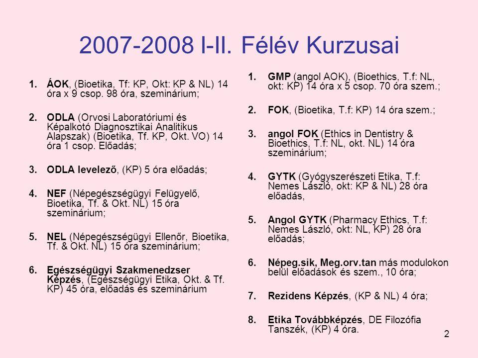 2 2007-2008 I-II. Félév Kurzusai 1.ÁOK, (Bioetika, Tf: KP, Okt: KP & NL) 14 óra x 9 csop. 98 óra, szeminárium; 2.ODLA (Orvosi Laboratóriumi és Képalko