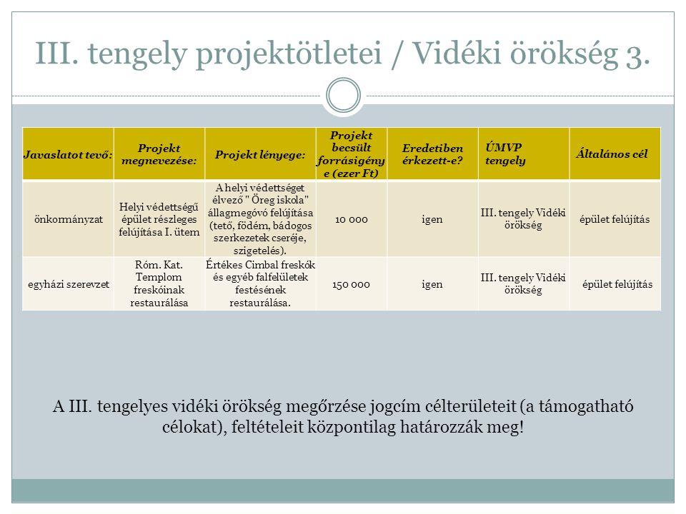 III. tengely projektötletei / Vidéki örökség 3. Javaslatot tevő: Projekt megnevezése: Projekt lényege: Projekt becsült forrásigény e (ezer Ft) Eredeti