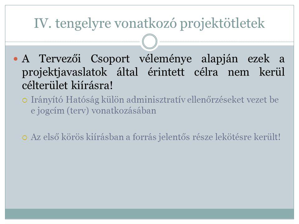 IV. tengelyre vonatkozó projektötletek  A Tervezői Csoport véleménye alapján ezek a projektjavaslatok által érintett célra nem kerül célterület kiírá