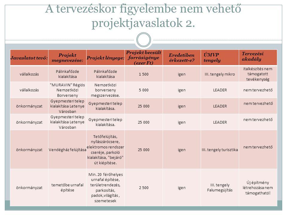 III.tengely projektötletei / Falumegújítás 4.