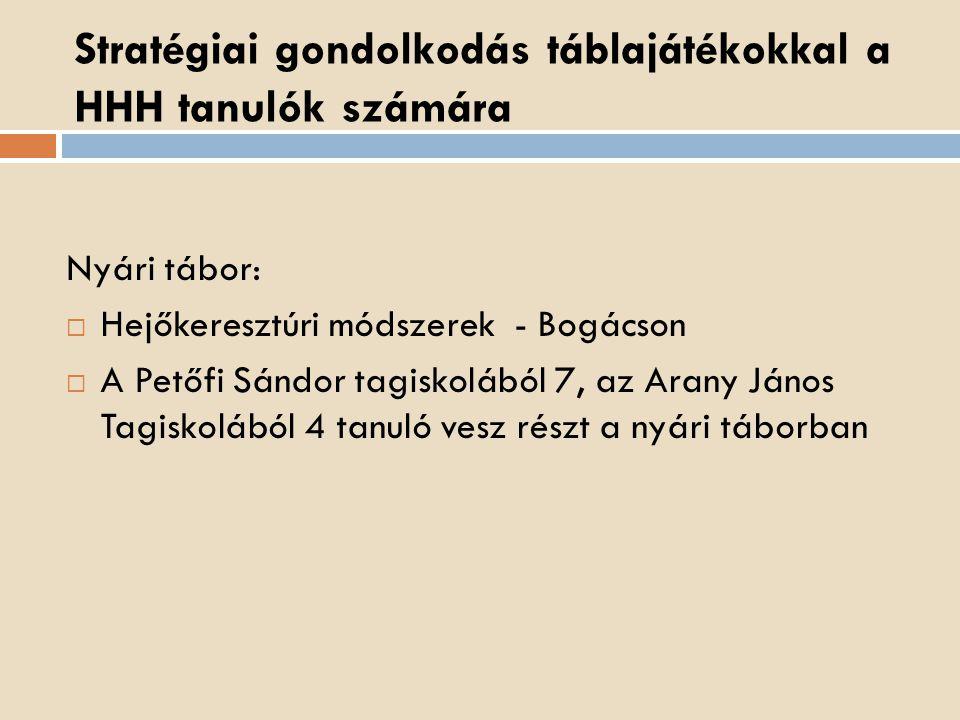 Erzsébet tábor  A SKÁID Kodály Zoltán Tagiskola 80 tanulóval, Zánkára, az Arany János Tagiskola 30 tanulóval Fonyódligetre nyertük meg az egyhetes tábort.