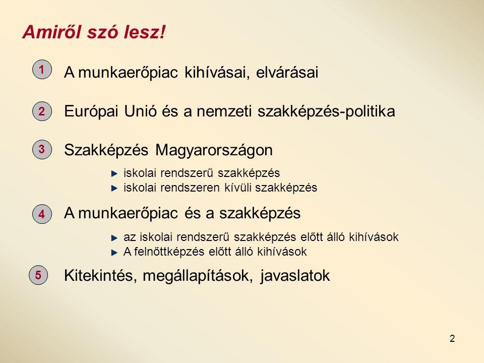 2 A munkaerőpiac kihívásai, elvárásai Európai Unió és a nemzeti szakképzés-politika Szakképzés Magyarországon A munkaerőpiac és a szakképzés Kitekintés, megállapítások, javaslatok Amiről szó lesz.