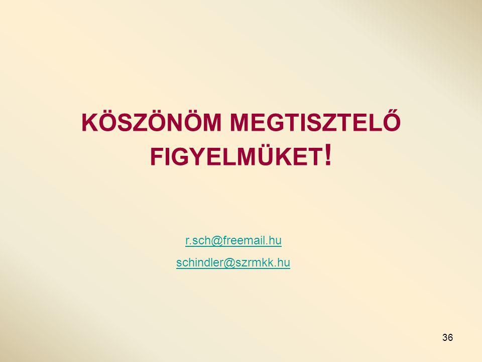 36 KÖSZÖNÖM MEGTISZTELŐ FIGYELMÜKET ! r.sch@freemail.hu schindler@szrmkk.hu