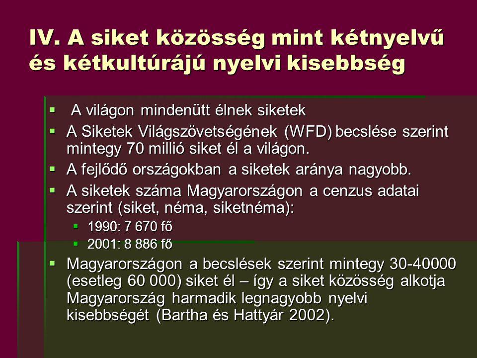 IV. A siket közösség mint kétnyelvű és kétkultúrájú nyelvi kisebbség  A világon mindenütt élnek siketek  A Siketek Világszövetségének (WFD) becslése