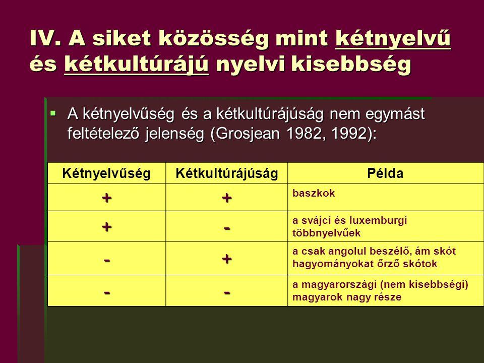 IV. A siket közösség mint kétnyelvű és kétkultúrájú nyelvi kisebbség  A kétnyelvűség és a kétkultúrájúság nem egymást feltételező jelenség (Grosjean