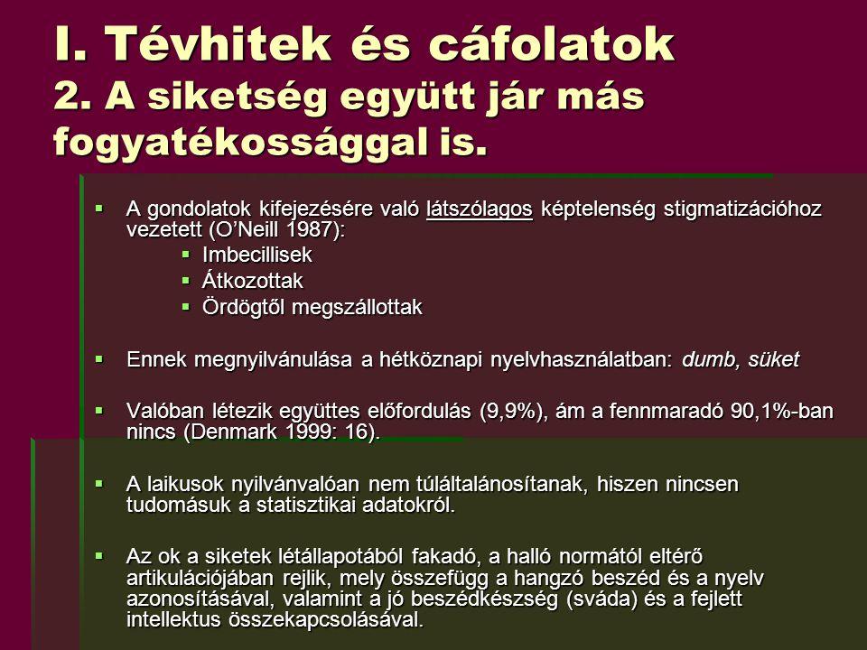 I.Tévhitek és cáfolatok 3. A nyelv azonos a beszéddel.
