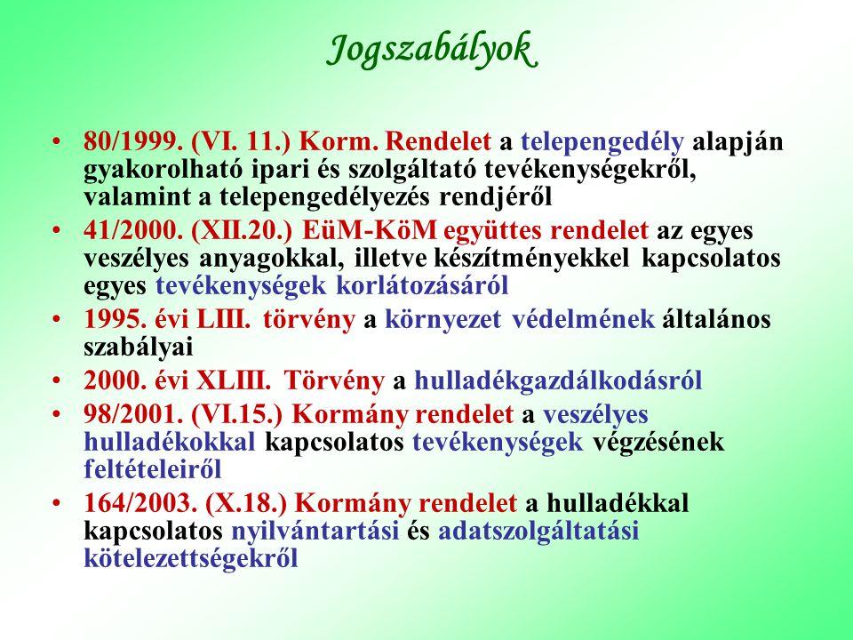 Jogszabályok •80/1999. (VI. 11.) Korm. Rendelet a telepengedély alapján gyakorolható ipari és szolgáltató tevékenységekről, valamint a telepengedélyez