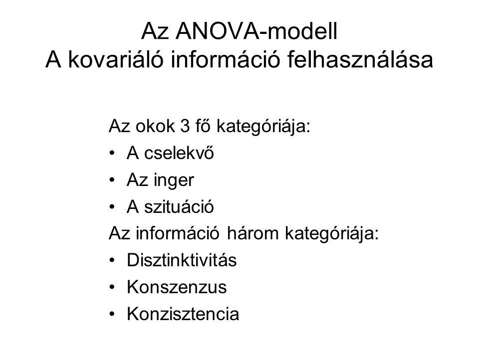 Az ANOVA-modell A kovariáló információ felhasználása Az okok 3 fő kategóriája: •A cselekvő •Az inger •A szituáció Az információ három kategóriája: •Di