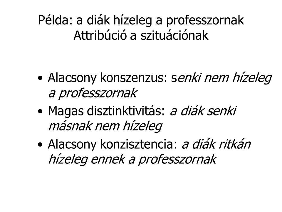 Példa: a diák hízeleg a professzornak Attribúció a szituációnak •Alacsony konszenzus: senki nem hízeleg a professzornak •Magas disztinktivitás: a diák