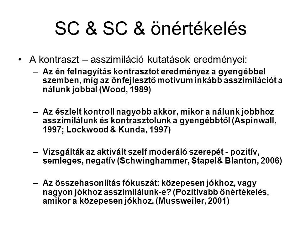 SC & SC & önértékelés •A kontraszt – asszimiláció kutatások eredményei: –Az én felnagyítás kontrasztot eredményez a gyengébbel szemben, míg az önfejle