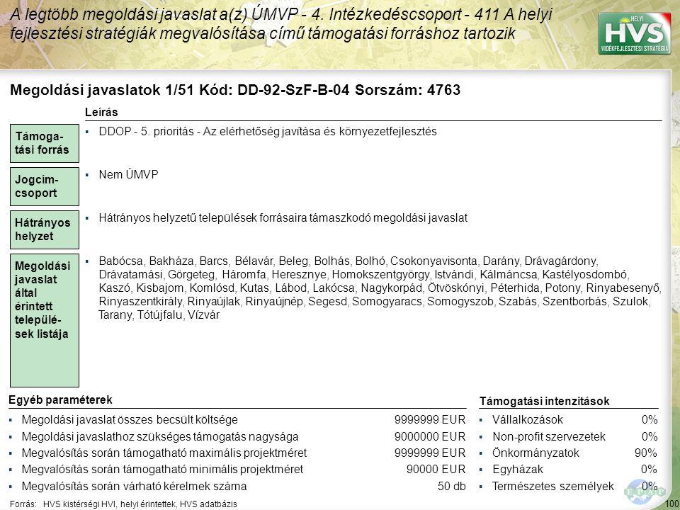 100 Forrás:HVS kistérségi HVI, helyi érintettek, HVS adatbázis A legtöbb megoldási javaslat a(z) ÚMVP - 4.