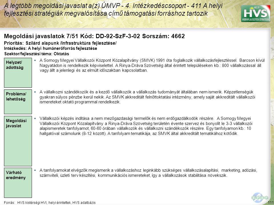 111 Forrás:HVS kistérségi HVI, helyi érintettek, HVS adatbázis Megoldási javaslatok 7/51 Kód: DD-92-SzF-3-02 Sorszám: 4662 A legtöbb megoldási javaslat a(z) ÚMVP - 4.