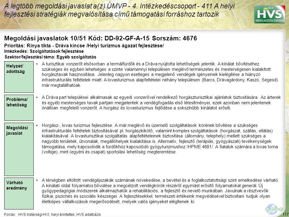 117 Forrás:HVS kistérségi HVI, helyi érintettek, HVS adatbázis Megoldási javaslatok 10/51 Kód: DD-92-GF-A-15 Sorszám: 4676 A legtöbb megoldási javaslat a(z) ÚMVP - 4.
