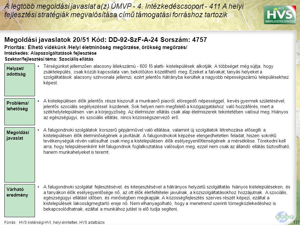 137 Forrás:HVS kistérségi HVI, helyi érintettek, HVS adatbázis Megoldási javaslatok 20/51 Kód: DD-92-SzF-A-24 Sorszám: 4757 A legtöbb megoldási javaslat a(z) ÚMVP - 4.