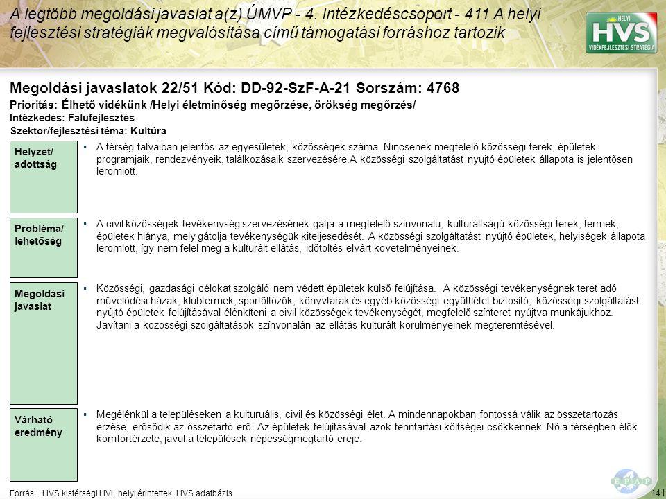 141 Forrás:HVS kistérségi HVI, helyi érintettek, HVS adatbázis Megoldási javaslatok 22/51 Kód: DD-92-SzF-A-21 Sorszám: 4768 A legtöbb megoldási javasl