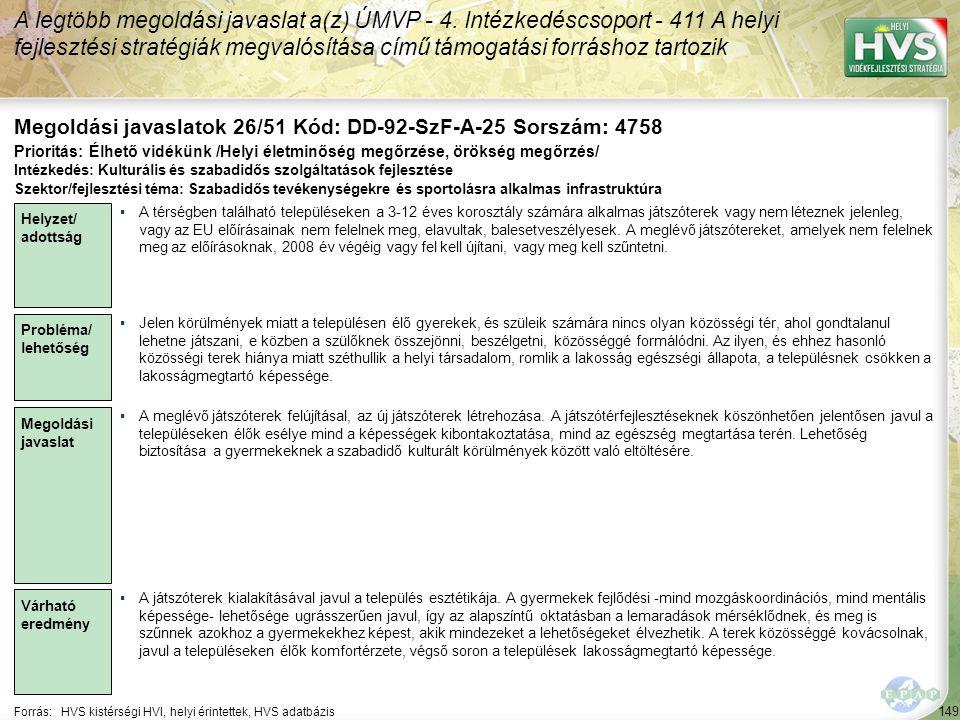 149 Forrás:HVS kistérségi HVI, helyi érintettek, HVS adatbázis Megoldási javaslatok 26/51 Kód: DD-92-SzF-A-25 Sorszám: 4758 A legtöbb megoldási javaslat a(z) ÚMVP - 4.