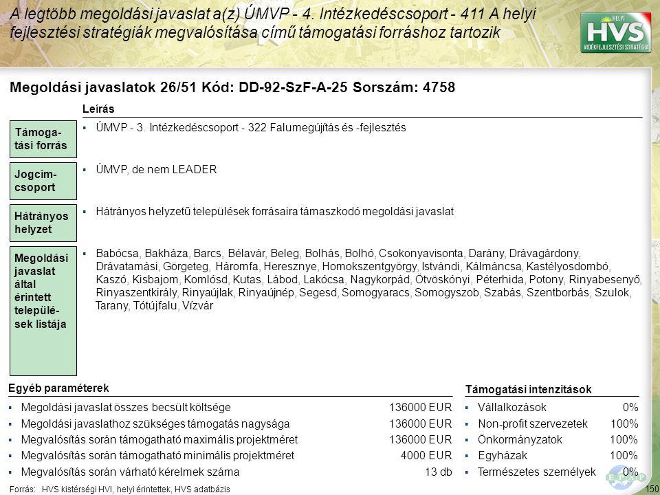 150 Forrás:HVS kistérségi HVI, helyi érintettek, HVS adatbázis A legtöbb megoldási javaslat a(z) ÚMVP - 4.