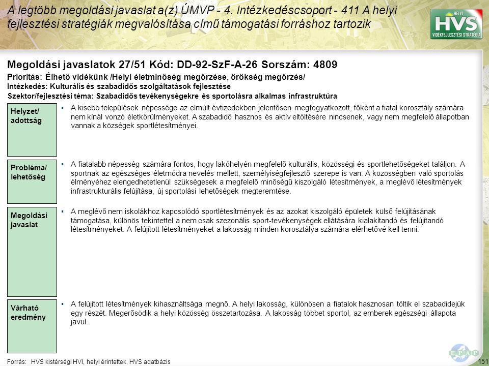 151 Forrás:HVS kistérségi HVI, helyi érintettek, HVS adatbázis Megoldási javaslatok 27/51 Kód: DD-92-SzF-A-26 Sorszám: 4809 A legtöbb megoldási javaslat a(z) ÚMVP - 4.