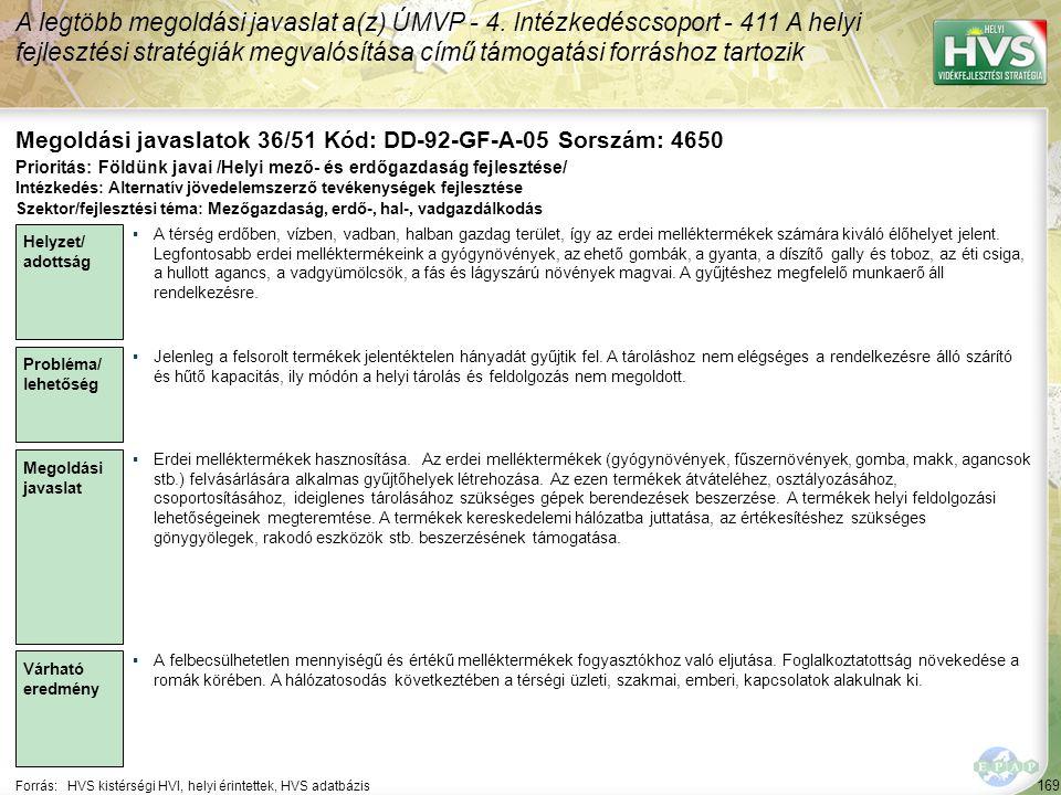 169 Forrás:HVS kistérségi HVI, helyi érintettek, HVS adatbázis Megoldási javaslatok 36/51 Kód: DD-92-GF-A-05 Sorszám: 4650 A legtöbb megoldási javasla