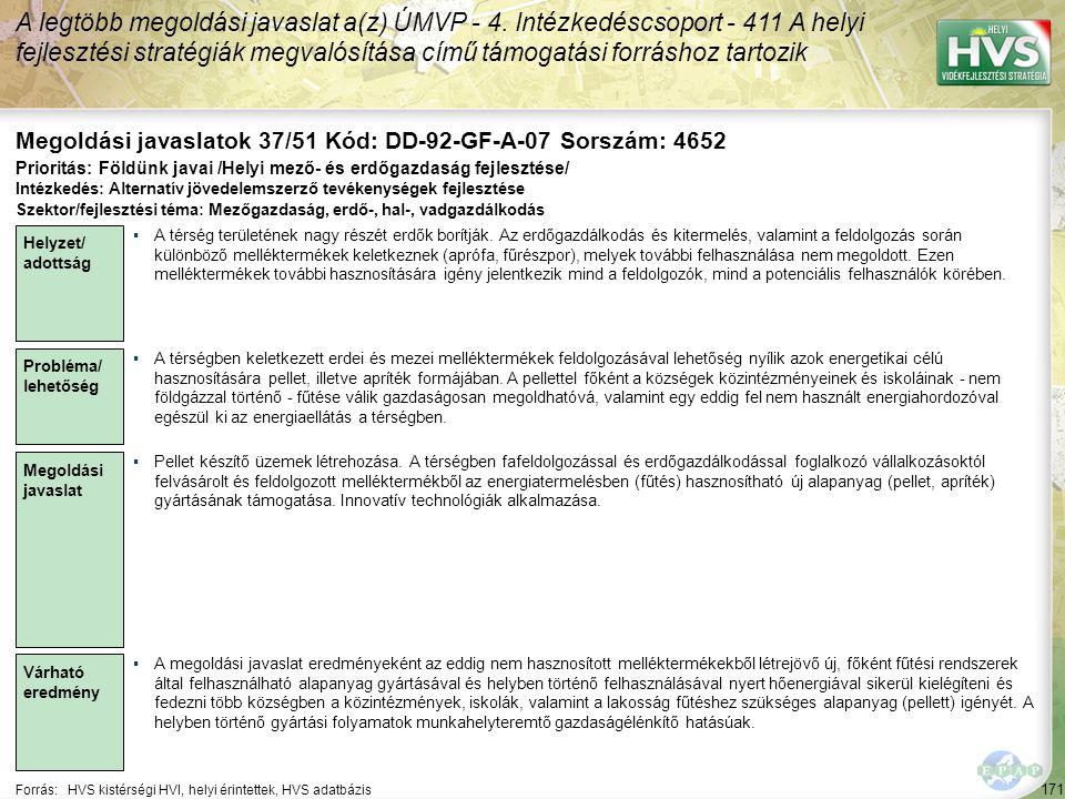 171 Forrás:HVS kistérségi HVI, helyi érintettek, HVS adatbázis Megoldási javaslatok 37/51 Kód: DD-92-GF-A-07 Sorszám: 4652 A legtöbb megoldási javasla