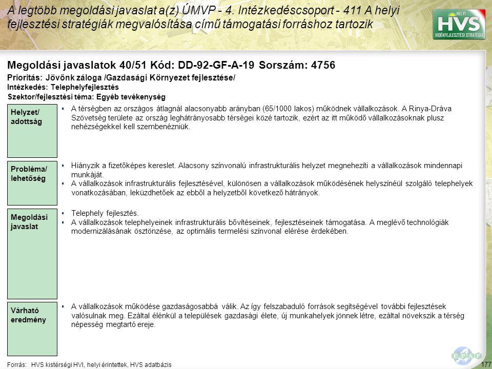 177 Forrás:HVS kistérségi HVI, helyi érintettek, HVS adatbázis Megoldási javaslatok 40/51 Kód: DD-92-GF-A-19 Sorszám: 4756 A legtöbb megoldási javasla
