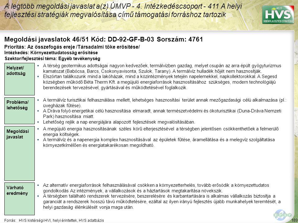189 Forrás:HVS kistérségi HVI, helyi érintettek, HVS adatbázis Megoldási javaslatok 46/51 Kód: DD-92-GF-B-03 Sorszám: 4761 A legtöbb megoldási javasla