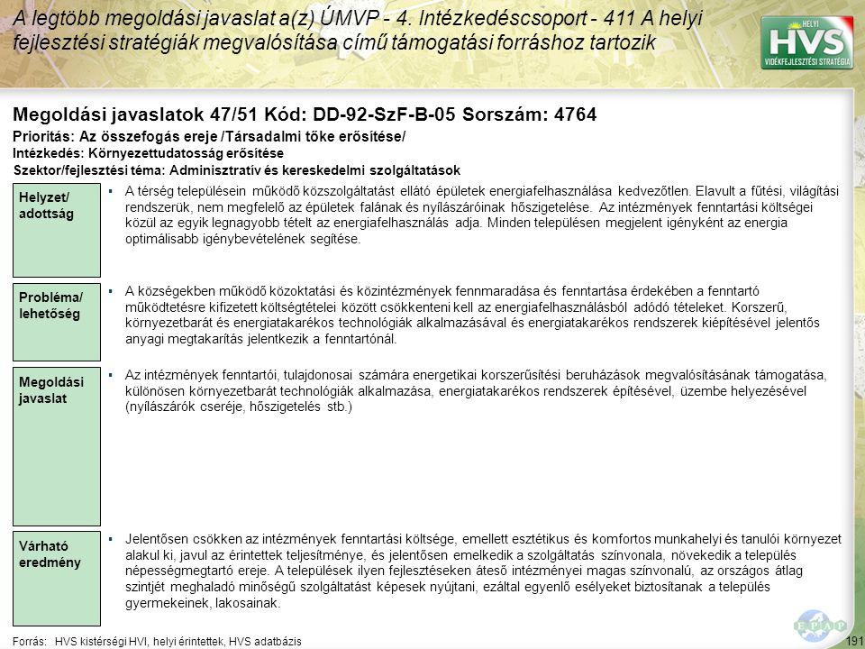 191 Forrás:HVS kistérségi HVI, helyi érintettek, HVS adatbázis Megoldási javaslatok 47/51 Kód: DD-92-SzF-B-05 Sorszám: 4764 A legtöbb megoldási javasl