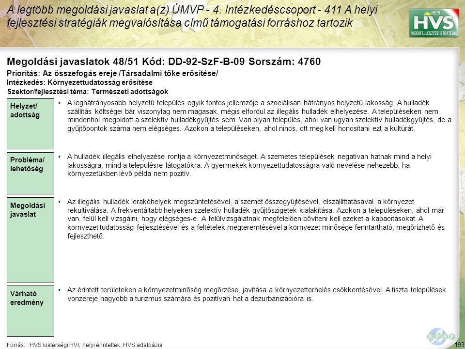 193 Forrás:HVS kistérségi HVI, helyi érintettek, HVS adatbázis Megoldási javaslatok 48/51 Kód: DD-92-SzF-B-09 Sorszám: 4760 A legtöbb megoldási javasl
