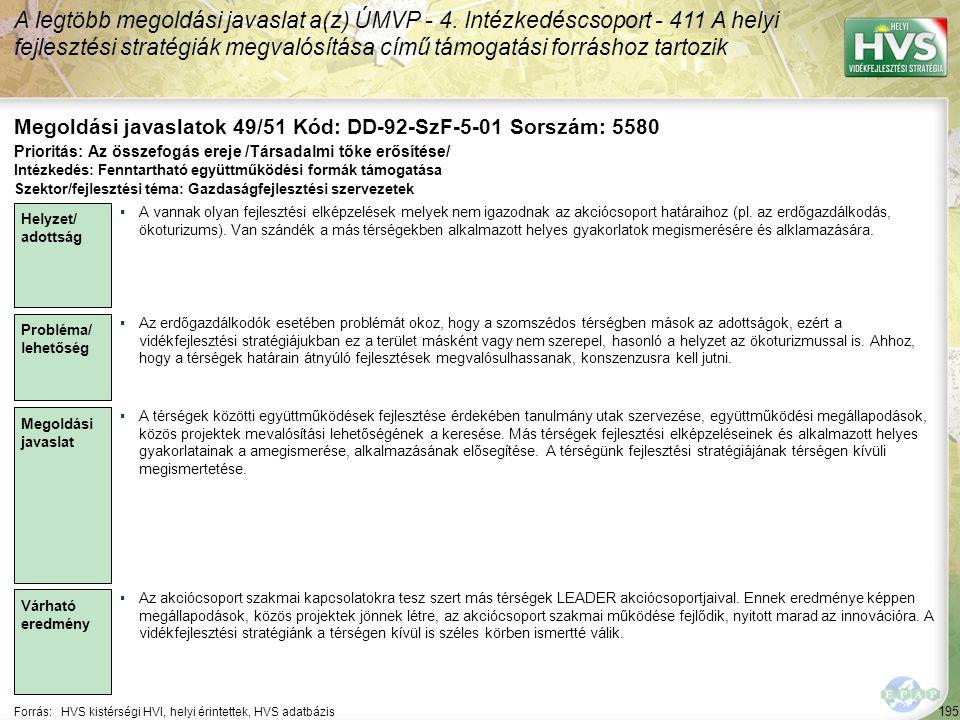195 Forrás:HVS kistérségi HVI, helyi érintettek, HVS adatbázis Megoldási javaslatok 49/51 Kód: DD-92-SzF-5-01 Sorszám: 5580 A legtöbb megoldási javasl