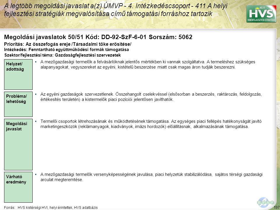 197 Forrás:HVS kistérségi HVI, helyi érintettek, HVS adatbázis Megoldási javaslatok 50/51 Kód: DD-92-SzF-6-01 Sorszám: 5062 A legtöbb megoldási javasl