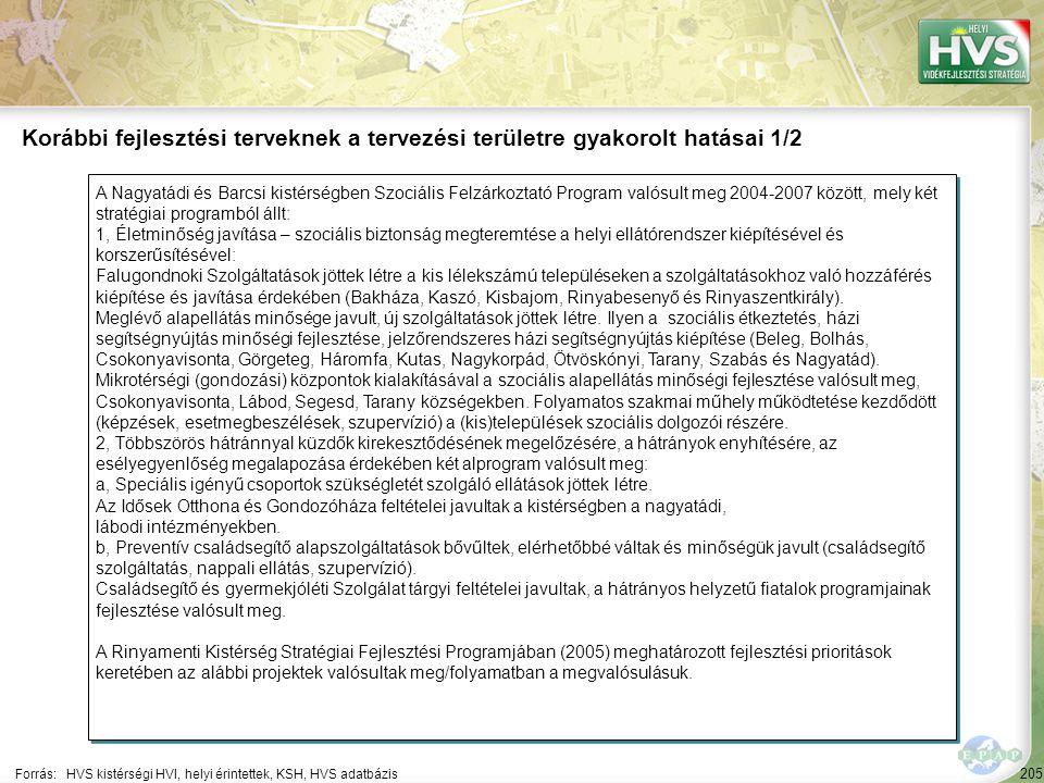 205 A Nagyatádi és Barcsi kistérségben Szociális Felzárkoztató Program valósult meg 2004-2007 között, mely két stratégiai programból állt: 1, Életminő