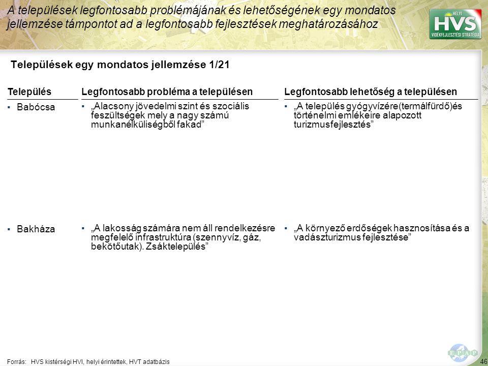 46 Települések egy mondatos jellemzése 1/21 A települések legfontosabb problémájának és lehetőségének egy mondatos jellemzése támpontot ad a legfontos