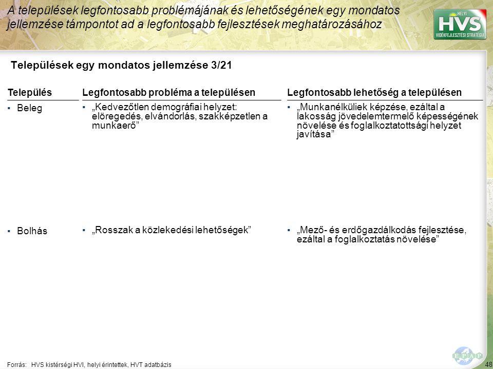 """48 Települések egy mondatos jellemzése 3/21 A települések legfontosabb problémájának és lehetőségének egy mondatos jellemzése támpontot ad a legfontosabb fejlesztések meghatározásához Forrás:HVS kistérségi HVI, helyi érintettek, HVT adatbázis TelepülésLegfontosabb probléma a településen ▪Beleg ▪""""Kedvezőtlen demográfiai helyzet: elöregedés, elvándorlás, szakképzetlen a munkaerő ▪Bolhás ▪""""Rosszak a közlekedési lehetőségek Legfontosabb lehetőség a településen ▪""""Munkanélküliek képzése, ezáltal a lakosság jövedelemtermelő képességének növelése és foglalkoztatottsági helyzet javítása ▪""""Mező- és erdőgazdálkodás fejlesztése, ezáltal a foglalkoztatás növelése"""