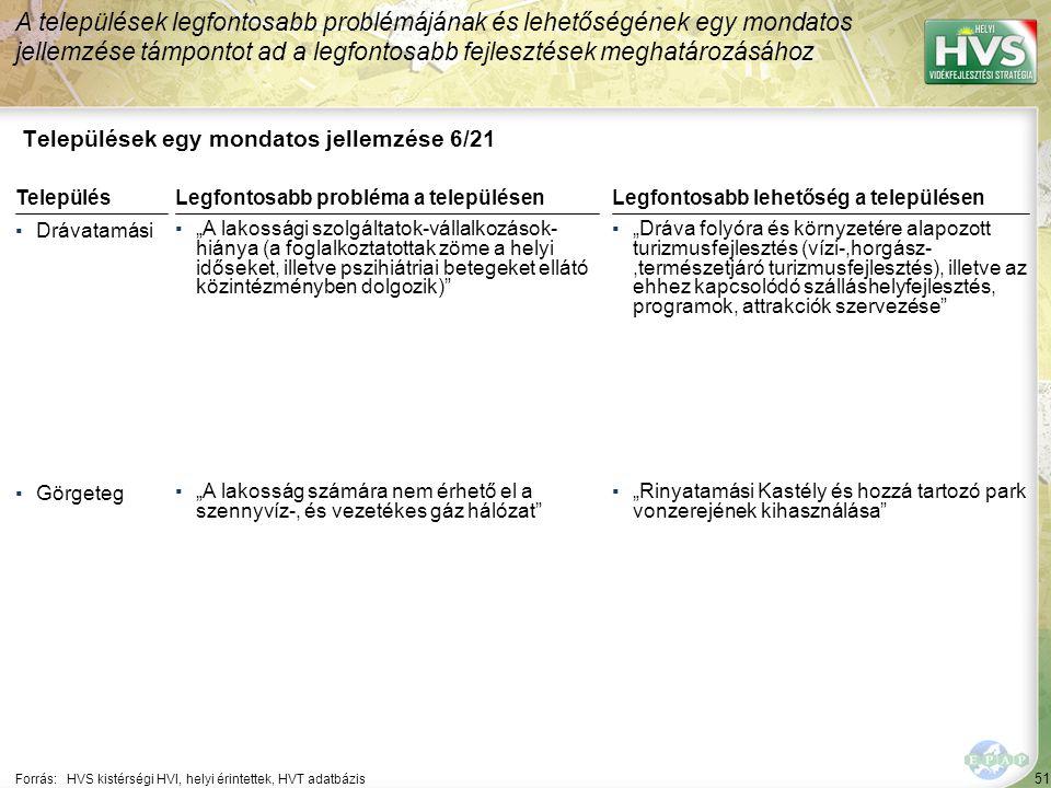 """51 Települések egy mondatos jellemzése 6/21 A települések legfontosabb problémájának és lehetőségének egy mondatos jellemzése támpontot ad a legfontosabb fejlesztések meghatározásához Forrás:HVS kistérségi HVI, helyi érintettek, HVT adatbázis TelepülésLegfontosabb probléma a településen ▪Drávatamási ▪""""A lakossági szolgáltatok-vállalkozások- hiánya (a foglalkoztatottak zöme a helyi időseket, illetve pszihiátriai betegeket ellátó közintézményben dolgozik) ▪Görgeteg ▪""""A lakosság számára nem érhető el a szennyvíz-, és vezetékes gáz hálózat Legfontosabb lehetőség a településen ▪""""Dráva folyóra és környzetére alapozott turizmusfejlesztés (vízi-,horgász-,természetjáró turizmusfejlesztés), illetve az ehhez kapcsolódó szálláshelyfejlesztés, programok, attrakciók szervezése ▪""""Rinyatamási Kastély és hozzá tartozó park vonzerejének kihasználása"""