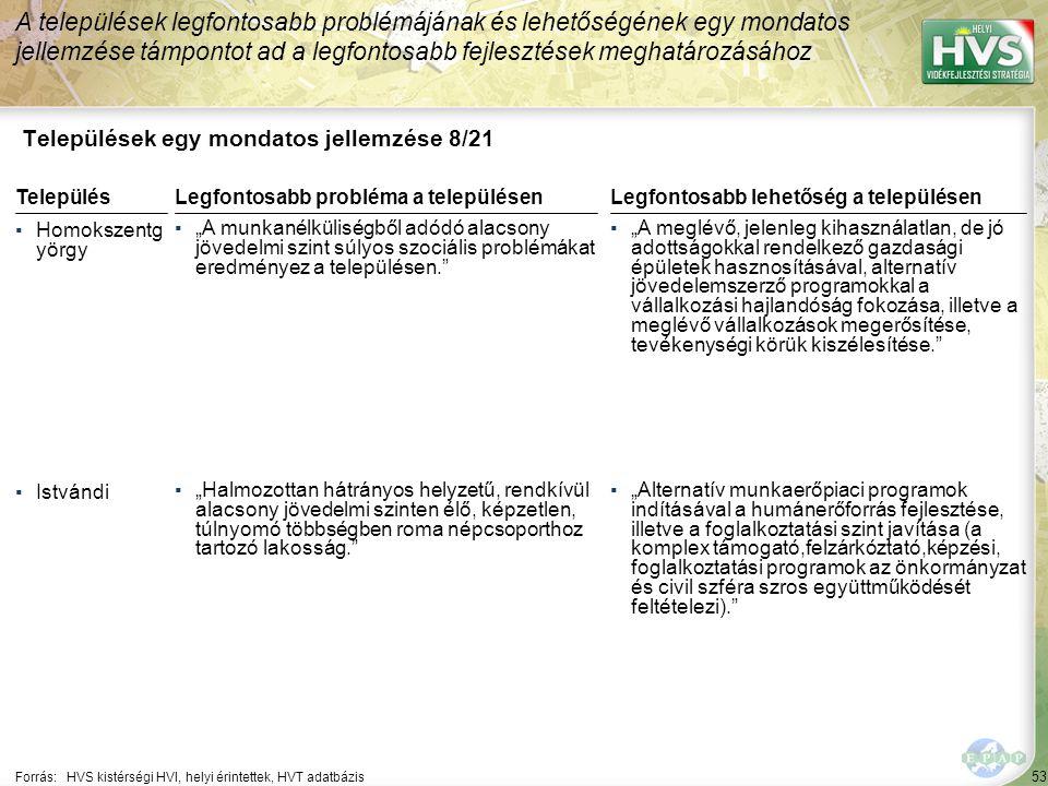 """53 Települések egy mondatos jellemzése 8/21 A települések legfontosabb problémájának és lehetőségének egy mondatos jellemzése támpontot ad a legfontosabb fejlesztések meghatározásához Forrás:HVS kistérségi HVI, helyi érintettek, HVT adatbázis TelepülésLegfontosabb probléma a településen ▪Homokszentg yörgy ▪""""A munkanélküliségből adódó alacsony jövedelmi szint súlyos szociális problémákat eredményez a településen. ▪Istvándi ▪""""Halmozottan hátrányos helyzetű, rendkívül alacsony jövedelmi szinten élő, képzetlen, túlnyomó többségben roma népcsoporthoz tartozó lakosság. Legfontosabb lehetőség a településen ▪""""A meglévő, jelenleg kihasználatlan, de jó adottságokkal rendelkező gazdasági épületek hasznosításával, alternatív jövedelemszerző programokkal a vállalkozási hajlandóság fokozása, illetve a meglévő vállalkozások megerősítése, tevékenységi körük kiszélesítése. ▪""""Alternatív munkaerőpiaci programok indításával a humánerőforrás fejlesztése, illetve a foglalkoztatási szint javítása (a komplex támogató,felzárkóztató,képzési, foglalkoztatási programok az önkormányzat és civil szféra szros együttműködését feltételezi)."""