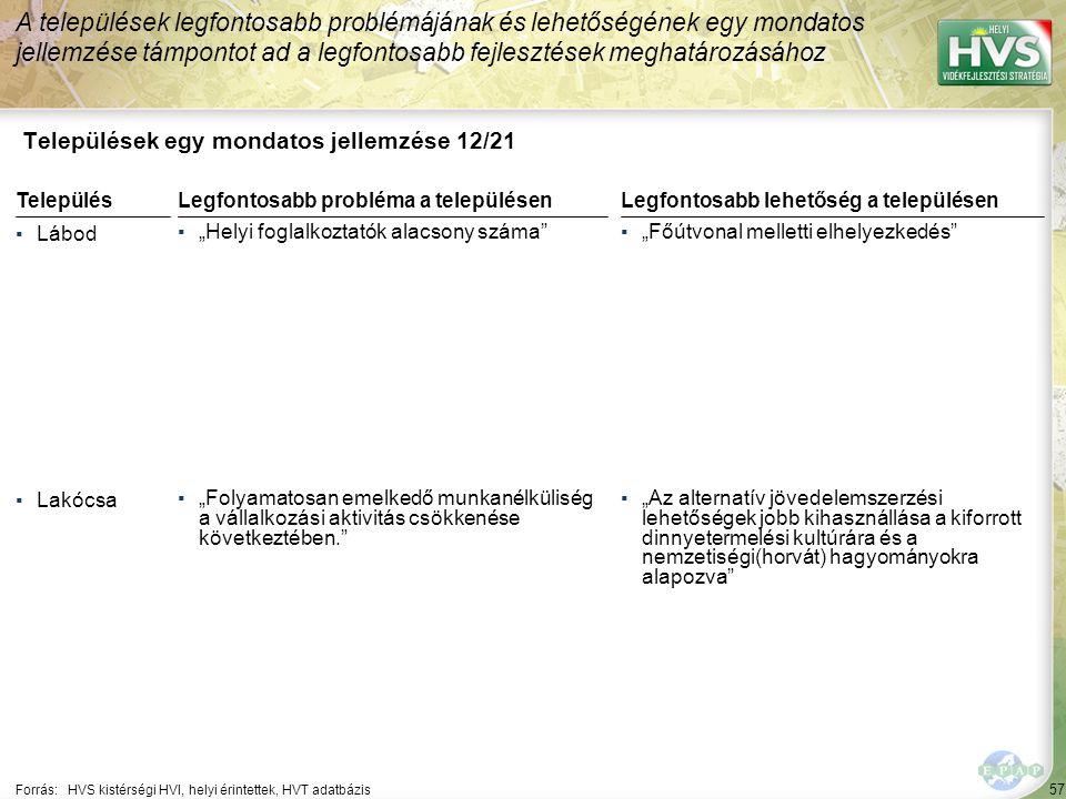 """57 Települések egy mondatos jellemzése 12/21 A települések legfontosabb problémájának és lehetőségének egy mondatos jellemzése támpontot ad a legfontosabb fejlesztések meghatározásához Forrás:HVS kistérségi HVI, helyi érintettek, HVT adatbázis TelepülésLegfontosabb probléma a településen ▪Lábod ▪""""Helyi foglalkoztatók alacsony száma ▪Lakócsa ▪""""Folyamatosan emelkedő munkanélküliség a vállalkozási aktivitás csökkenése következtében. Legfontosabb lehetőség a településen ▪""""Főútvonal melletti elhelyezkedés ▪""""Az alternatív jövedelemszerzési lehetőségek jobb kihasznállása a kiforrott dinnyetermelési kultúrára és a nemzetiségi(horvát) hagyományokra alapozva"""