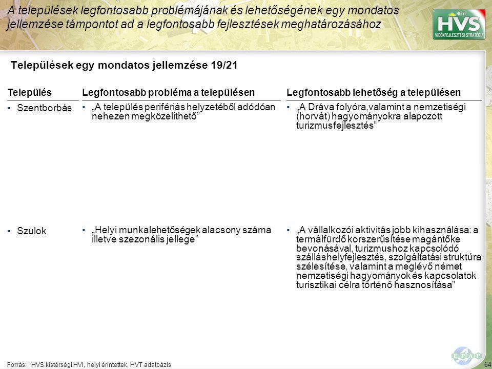 """64 Települések egy mondatos jellemzése 19/21 A települések legfontosabb problémájának és lehetőségének egy mondatos jellemzése támpontot ad a legfontosabb fejlesztések meghatározásához Forrás:HVS kistérségi HVI, helyi érintettek, HVT adatbázis TelepülésLegfontosabb probléma a településen ▪Szentborbás ▪""""A település perifériás helyzetéből adódóan nehezen megközelithető ▪Szulok ▪""""Helyi munkalehetőségek alacsony száma illetve szezonális jellege Legfontosabb lehetőség a településen ▪""""A Dráva folyóra,valamint a nemzetiségi (horvát) hagyományokra alapozott turizmusfejlesztés ▪""""A vállalkozói aktivitás jobb kihasználása: a termálfürdő korszerűsítése magántőke bevonásával, turizmushoz kapcsolódó szálláshelyfejlesztés, szolgáltatási struktúra szélesítése, valamint a meglévő német nemzetiségi hagyományok és kapcsolatok turisztikai célra történő hasznosítása"""